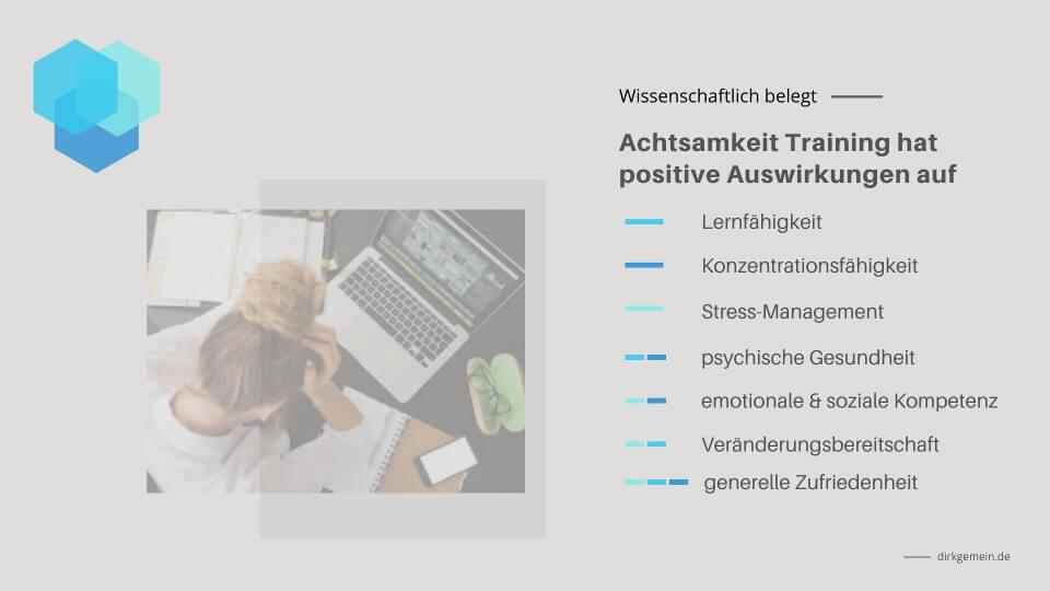 Online Coaching Achtsamkeit im Unternehmen Dirk Gemein Ergebnisse Studien BGM Stress Prävention Resilienz Seminare