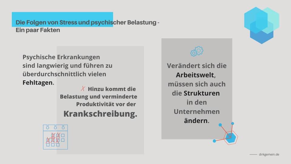 Online Coaching Achtsamkeit im Unternehmen Dirk Gemein